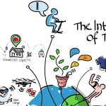Internet rzeczy: czym są sieci M2M?