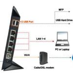 Jak wybrać dysk zewnętrzny do routera? Konfiguracja domowej chmury i serwera plików.