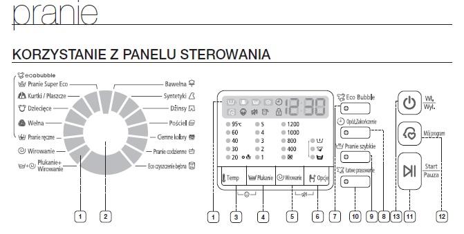 panel sterowania pralki