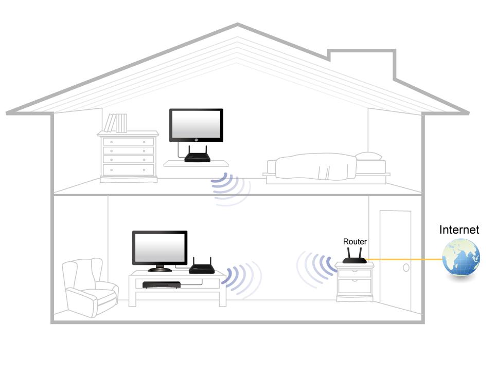 Jak zwiększyć zasięg domowej sieci Wi-Fi