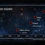AMD Radeon R9 490X oraz Radeon R9 490 z GPU Polaris 10