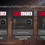 AMD Radeon RX 470 i 460 – specyfikacja kart graficznych