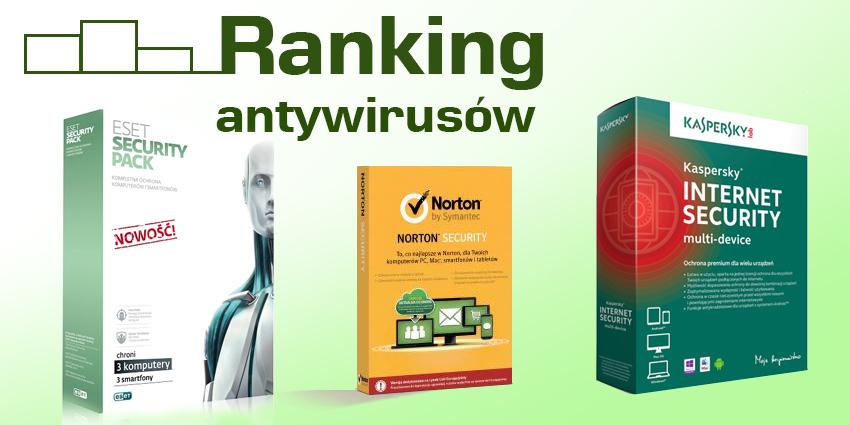 Ranking antywirusów