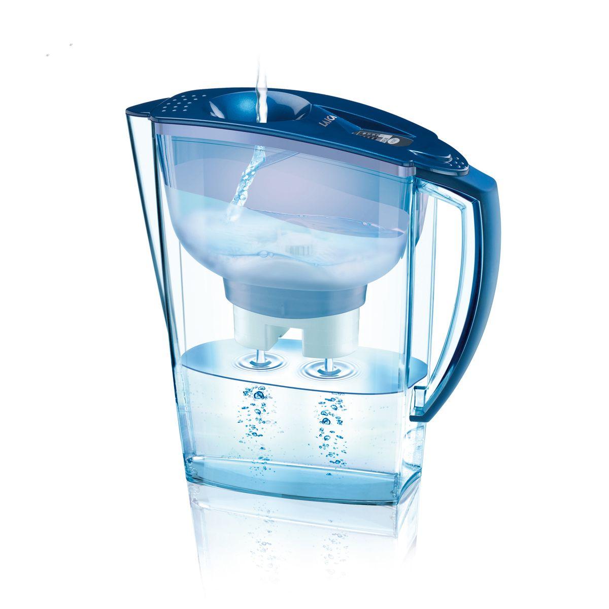 Ranking filtrów do wody
