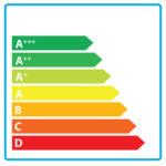 Jaka klasa energetyczna jest najlepsza?